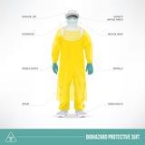 Skyddande dräkt för Biohazard vektor illustrationer