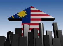 Skyline and Malaysia flag arrow Stock Photography