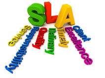 SLA words collage Royalty Free Stock Photo
