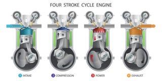 slaglängd för motor fyra royaltyfri illustrationer
