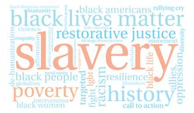Slavery Word Cloud Royalty Free Stock Photo