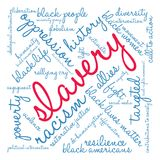 Slavery Word Cloud Stock Images
