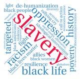 Slavery Word Cloud Stock Image