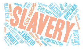 Slavery Word Cloud Royalty Free Stock Photography