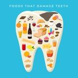 Slecht Voedsel dat de vectorillustratie van het Tandenconcept in vlak ontwerp beschadigt Inzameling van Voedsel op gele tand word royalty-vrije illustratie