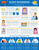Sleep Disorders Flat Infographics Royalty Free Stock Photos