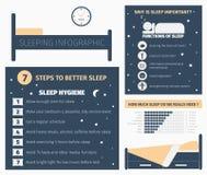 Sleep infographic. Importance of sleep, functions. Length of sleep, duration. Sleep hygiene, 7 steps. Flat vector illustration Stock Image