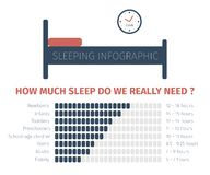 Sleep infographic Royalty Free Stock Photos