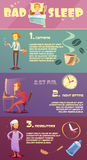 Sleep Man Infographic. Color infographic depicting reason bad sleep caffeine night sitting mosquitoes vector illustration Royalty Free Stock Photo