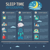 Sleep Time Infographics Royalty Free Stock Images