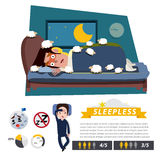 Sleepless character with infographic element -. Illustration Stock Photos