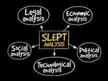 Free SLEPT Analysis, Macro-environmental Factors Stock Image - 199867071