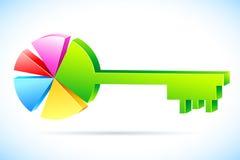 Sleutel van Winst Stock Foto's