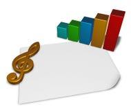 Sleutelsymbool en bedrijfsgrafiek Stock Foto