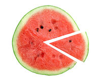 Sliced watermelon form in pie chart isolate on white (Clipping path). Royalty Free Stock Photos