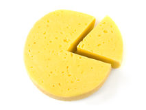 Slices of cheese lika a circle diagram Royalty Free Stock Image