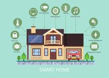 Slim huis Het concept voor de organisatie van elektronische apparaten Vlakke vectorillustratie Stock Fotografie