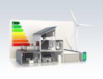 Slim huis met zonnepaneelsysteem, energie efficiënte grafiek Stock Fotografie