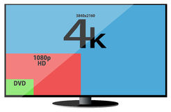 Slim Tv resolutions Stock Photo