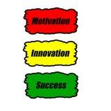 Slogans d'affaires Image libre de droits