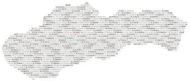 slovak карты Стоковое Изображение RF