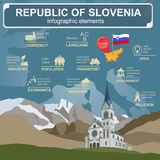 Slovenia infographics, statistical data, sights Royalty Free Stock Image