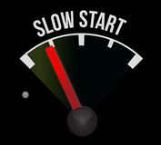 Slow start speedometer Stock Image