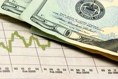 Sluit omhoog blik van markten diverse rekeningen Stock Afbeelding