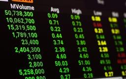 Sluit omhoog van effectenbeursgrafiek terwijl economie of effectenbeurs het uitgaan Voorraadoplopende markt en markt op tendensac stock foto