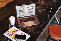 Sluit omhoog van laptop met grafieken, grafieken op het scherm, notitieboekje, kop van koffie op lijst in lege koffie zonder mens stock foto's
