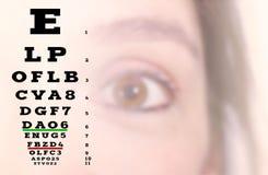 Slut upp av det kvinnliga ögat med ögondiagrammet i vänstert hörn arkivfoton