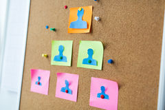 Slut upp av pappers- mänskliga former på korkbräde Royaltyfri Foto