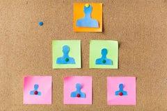 Slut upp av pappers- mänskliga former på korkbräde Arkivbilder