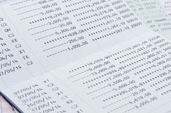 Slut upp kontoutdraget, bankbok Arkivfoton
