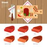Smakelijk die lapje vlees op de lijst wordt gediend vector illustratie
