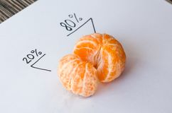 A tangerine with percents royalty free stock images
