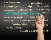 Small Business Touch Points. Presenting small Business Touch Points Stock Images