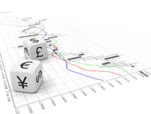 Small currency dice and Forex chart Stock Photography