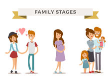 Small girl, adult boy and girl couple, pregnant Stock Images