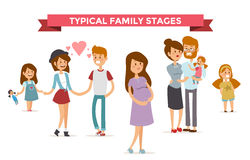 Small girl, adult boy and girl couple, pregnant Royalty Free Stock Images