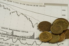 Small Polish coins on stock prices chart Royalty Free Stock Photography