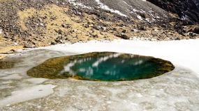 A small pond with green water in a frozen lake in Scotland. A small pond with green water in a frozen lake in Scotland with green emerald color stock image