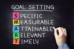 Smart business goal setting concept. Smart business goal setting project management concept on blackboard royalty free stock image