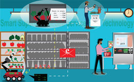 Smart business,Robotic system used in supermarket and order prod. Uct to supplier by themself - vector Illustration stock illustration