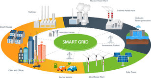 Free Smart City And Smart Grid Concept Stock Photo - 70550060