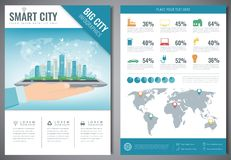 Smart city brochure with infographic elements. Template of magazine, poster, book cover, banner, flyer. Big city life Royalty Free Stock Image