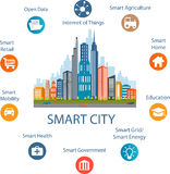Smart city concept and internet of things Stock Images