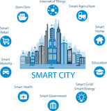 Smart city concept and internet of things. Smart city concept with different icon and elements. Modern city design with  future technology for living Royalty Free Stock Photo