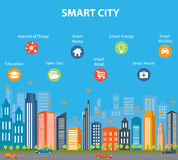 Smart city concept and internet of things Royalty Free Stock Photos