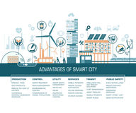 Smart city flat. Cityscape background with different icon and elements. Modern architecture Stock Photography